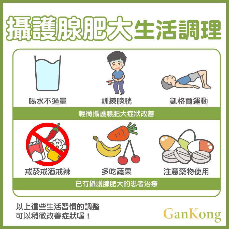 攝護腺肥大生活調理