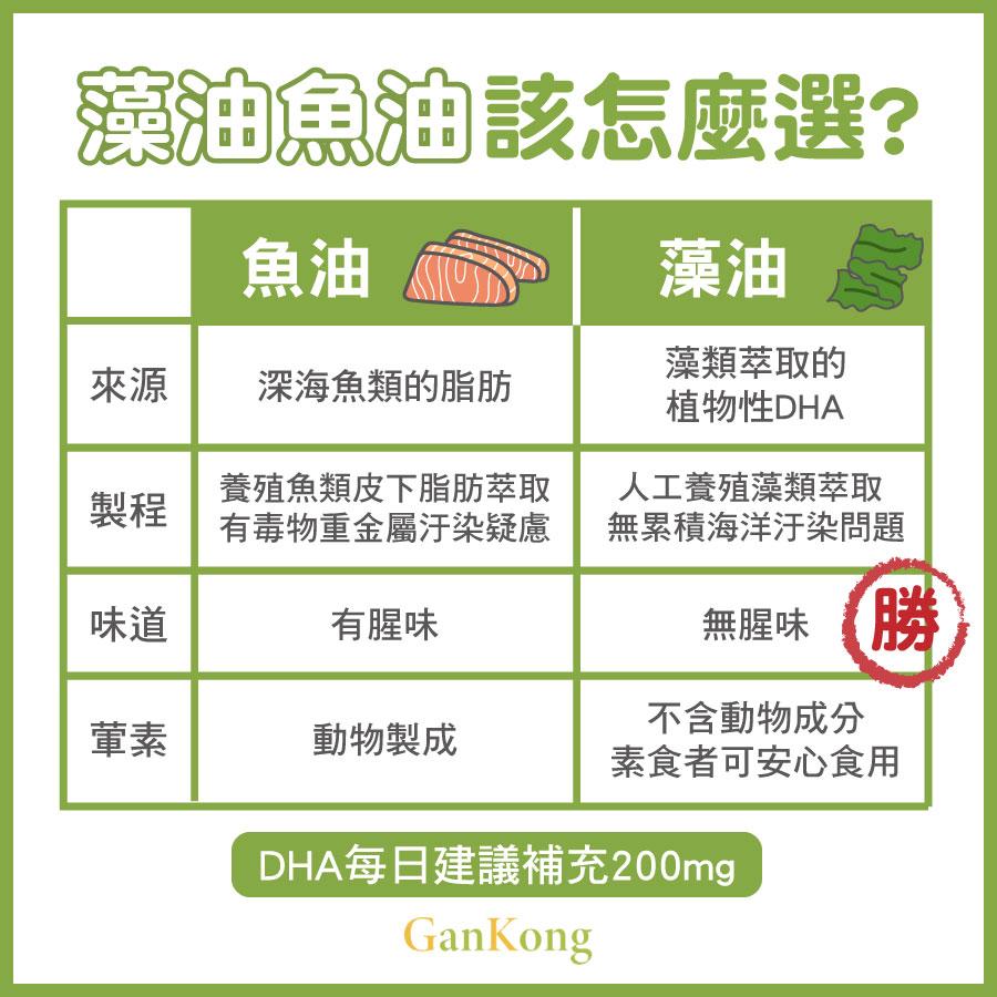 孕婦藻油魚油該怎麼選