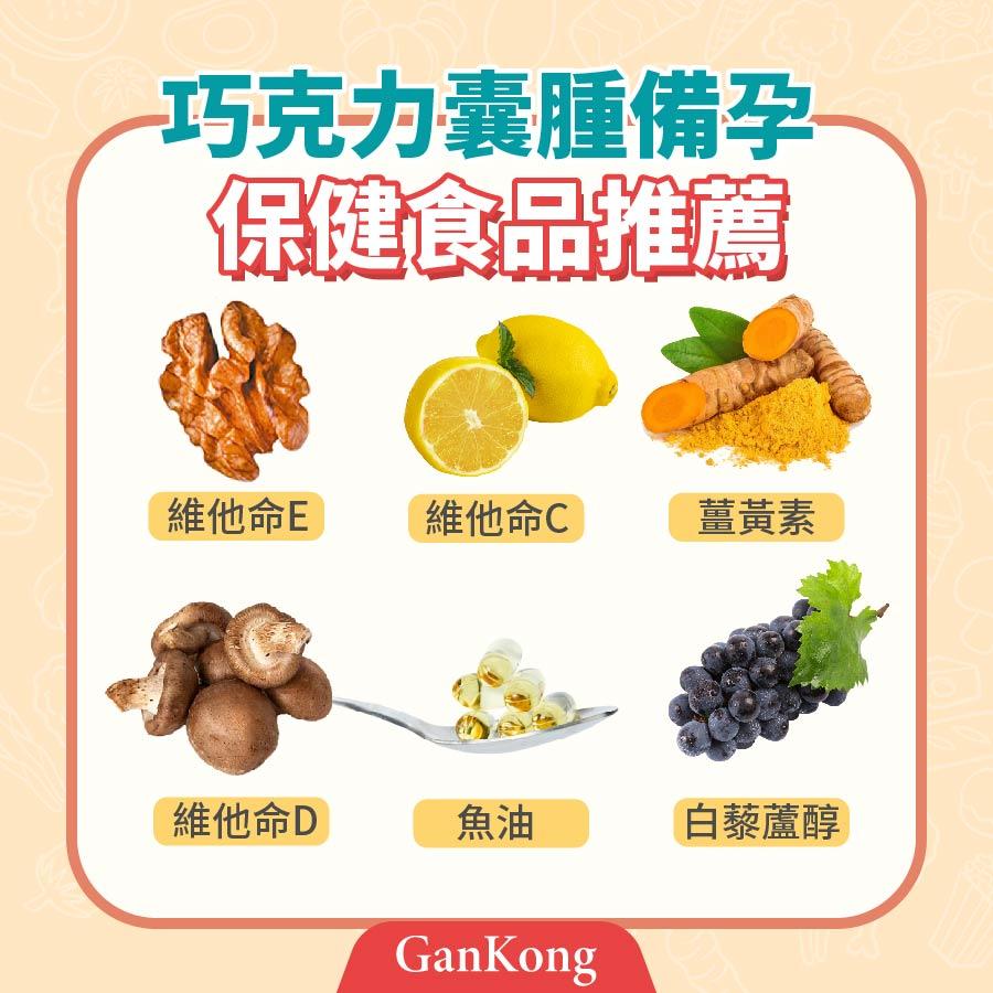 巧克力囊腫備孕推薦白藜蘆醇葡萄保健食品抗氧化