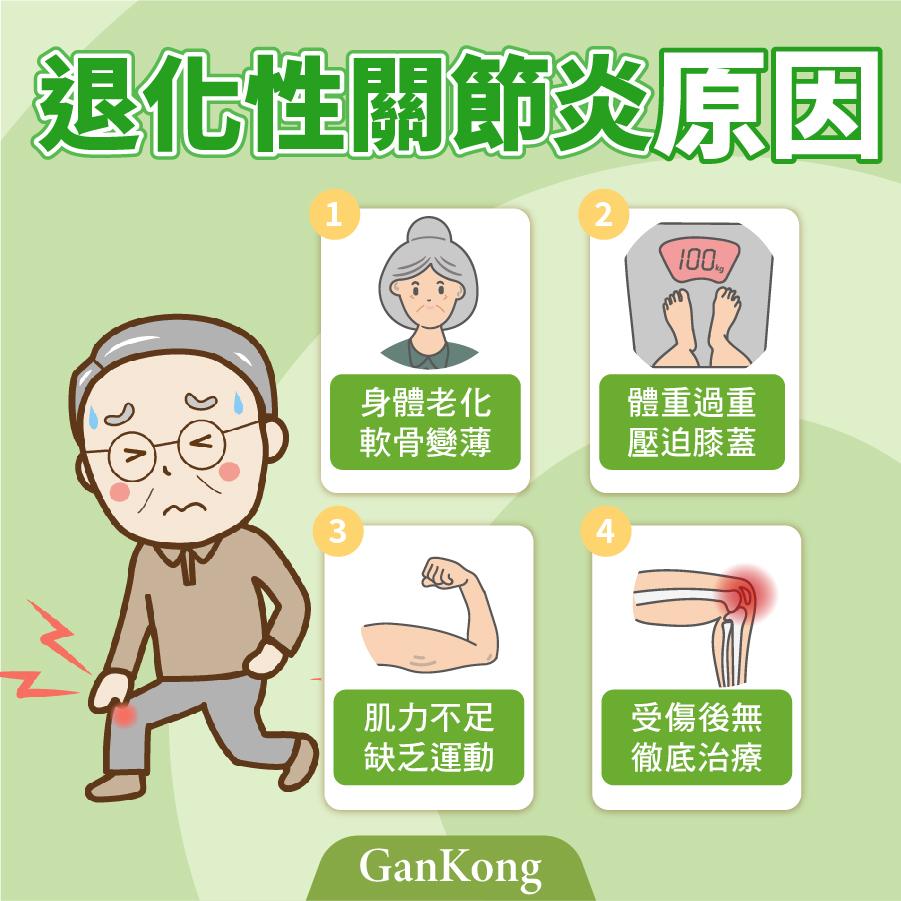 退化性關節炎原因
