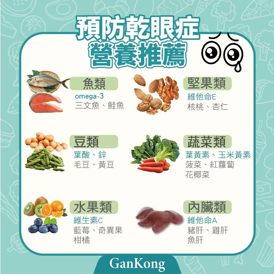 乾眼症吃什麼,營養推薦