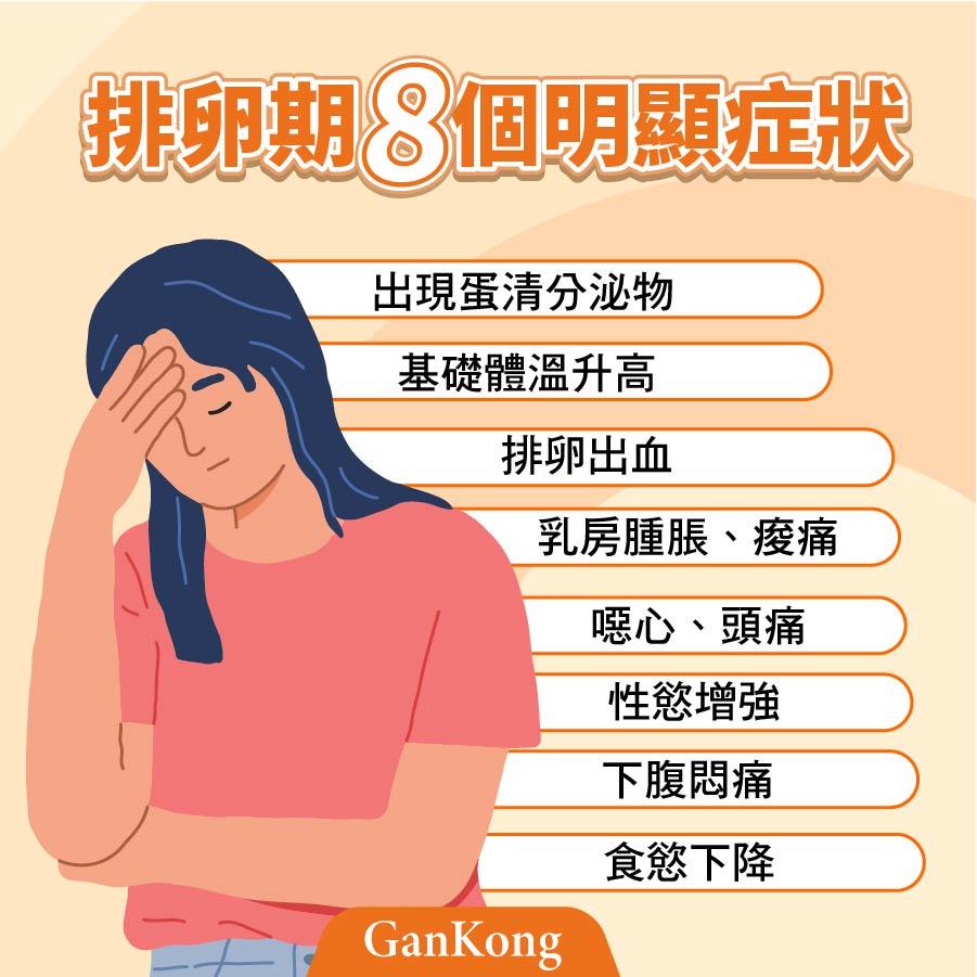 排卵期徵兆排卵期症狀排卵出血、排卵痛正不正常?